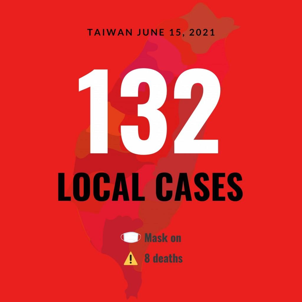 (Taiwan News, Venice Tang images)