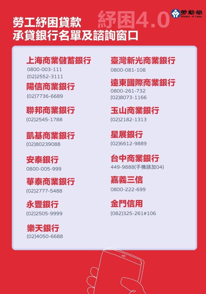 【紓困4.0精進版圖解】台灣10萬元勞工紓困貸款名額加碼•行政院6/24拍板定案 另將取消6月夏月電價