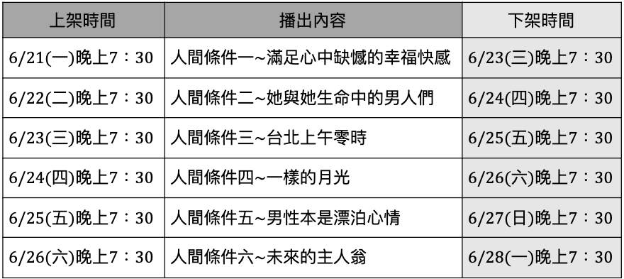感動!台灣綠光劇團《人間條件》全球首播 吸引四萬人同時線上收看