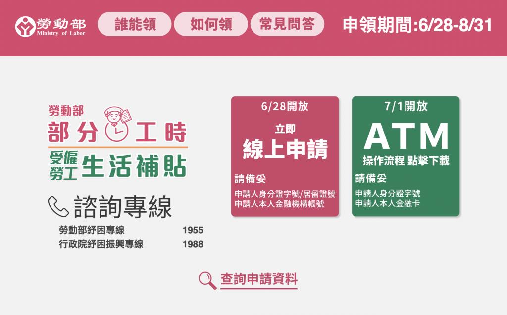 行政院「紓困4.0精進方案」中「部分工時受僱勞工生活補助」申請網站。(圖/勞動部網站截圖)