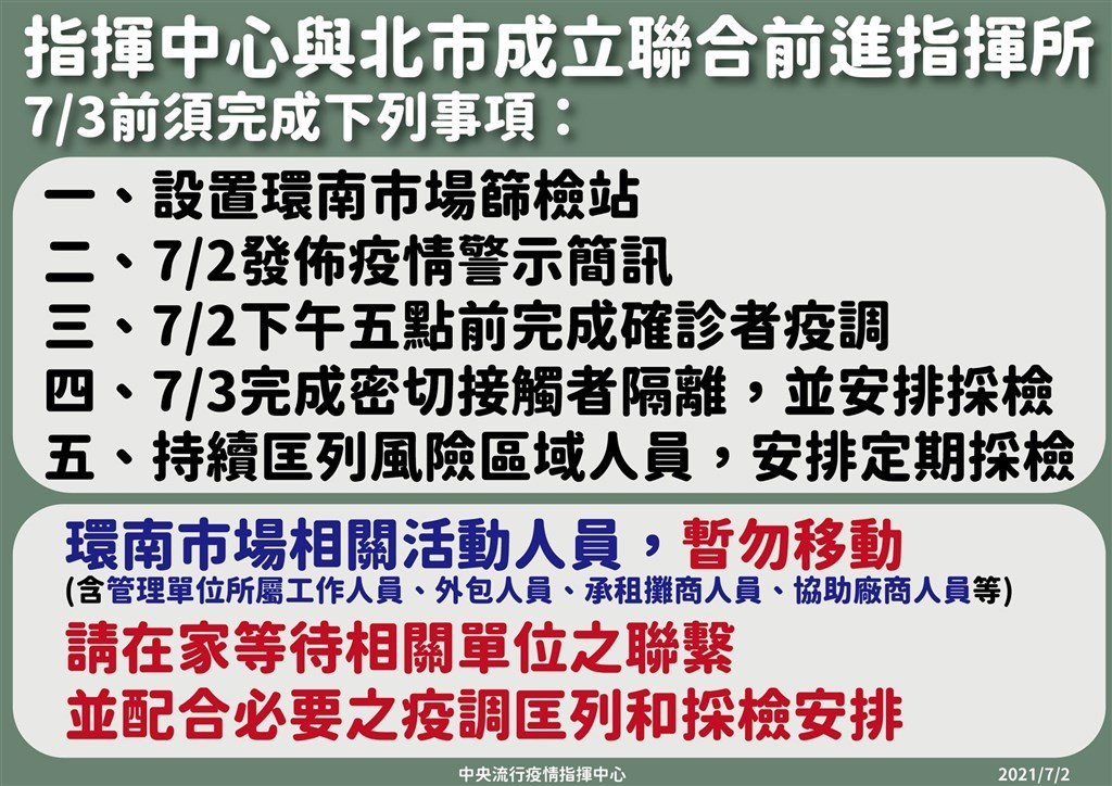 【快訊】台灣指揮官陳時中緊急視察環南市場 林昶佐痛斥柯文哲說廢話•反遭自治會長回嗆:從不關心市場
