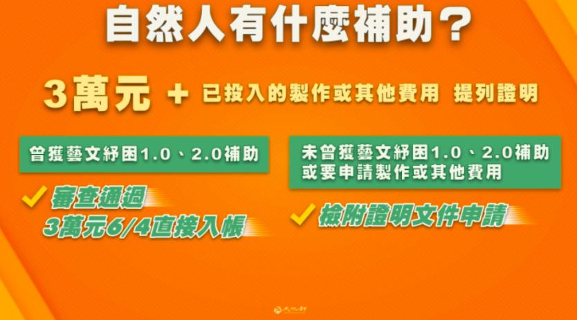 台灣「藝文紓困4.0」申請延至7/26!自然人線上審核通過最高6萬元補助直接入帳