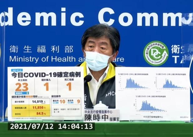 台灣7/12新增24例COVID-19確定病例,分別為23例本土及1例境外移入;另確診個案中新增1例死亡。 (取自中央流行疫情指揮中心記者...