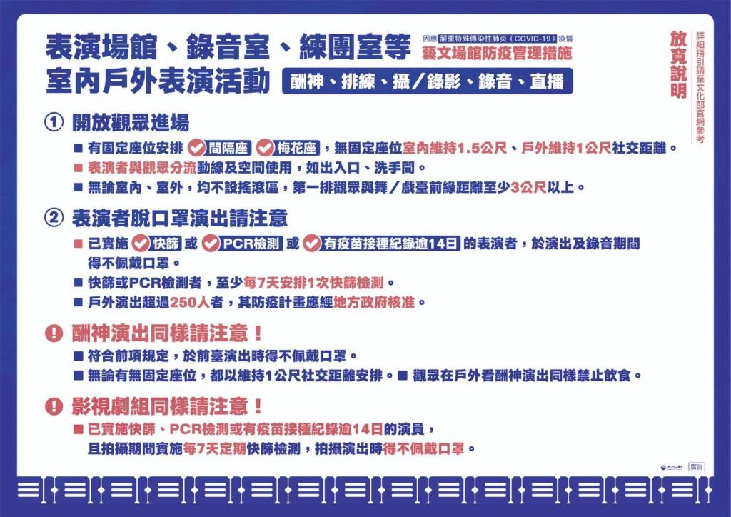 台灣7/27降至二級警戒 戶外藝文演出放寬至250人