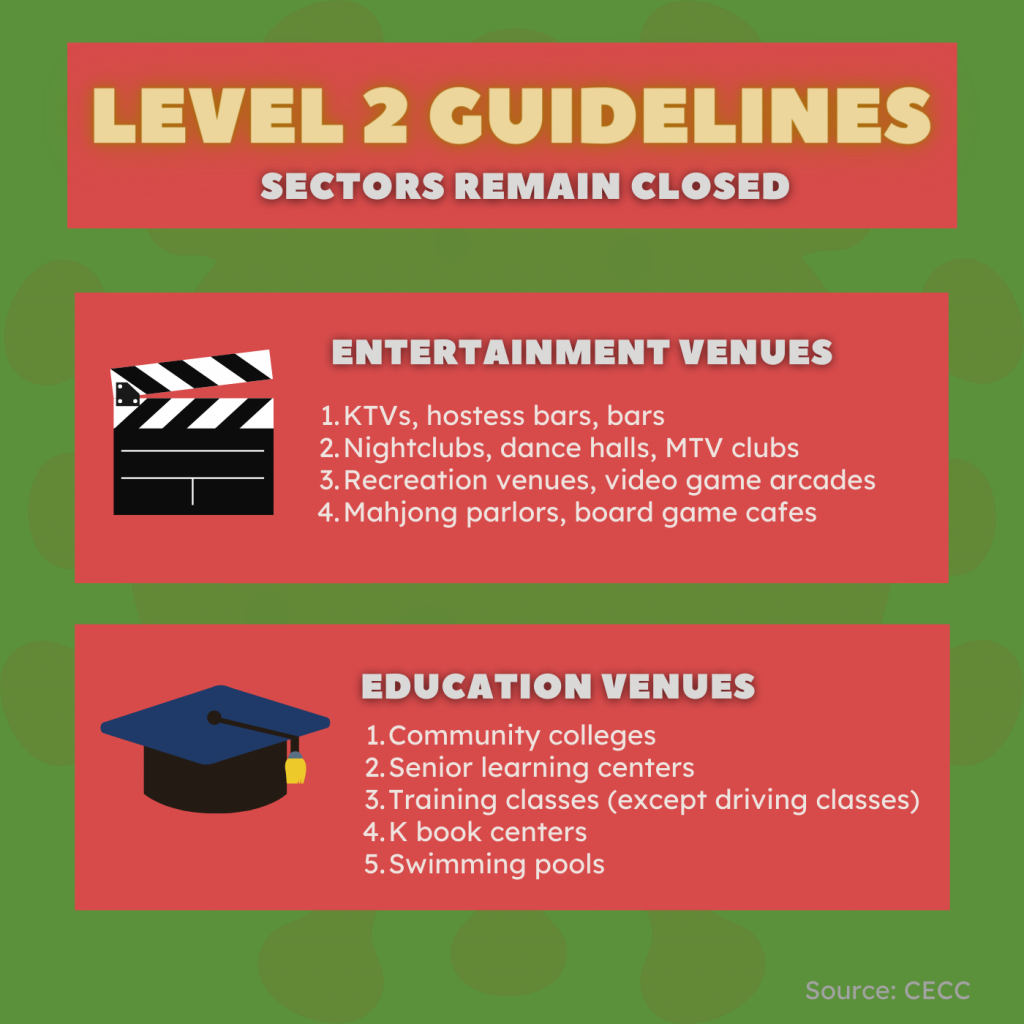 Taiwan's CECC releases Level 2 guidelines