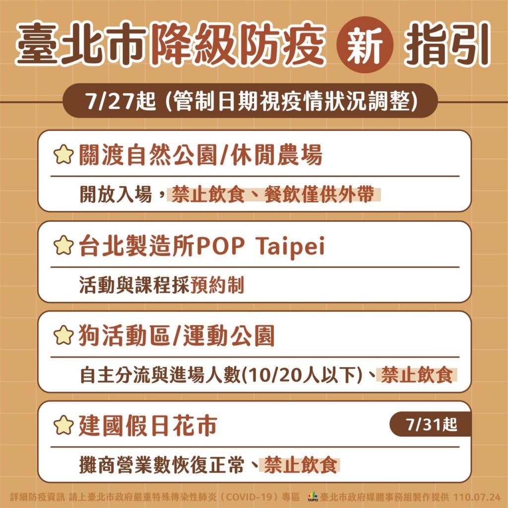 台北降二級警戒開放場所搶先看!百貨賣場取消身分證號分流管制