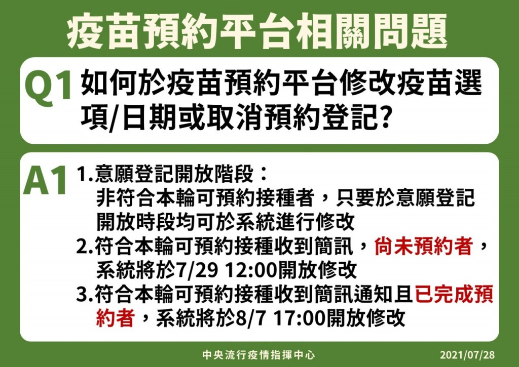 7/27起開放莫德納疫苗第2劑登記意願 指揮中心:沒有開放混打