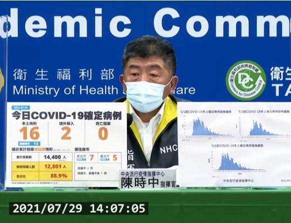 台灣7/29新增16例本土及2例境外移入新冠肺炎個案。(截圖自中央流行疫情指揮中心記者會)