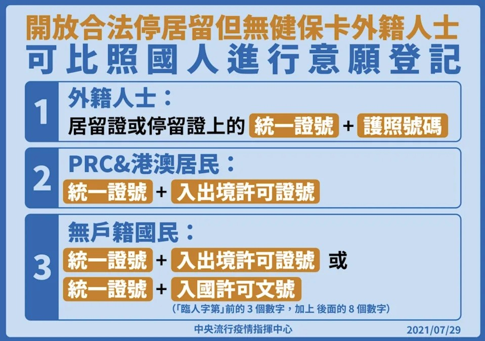 Taiwan opens up vaccine registration to foreigners without health insurance cards