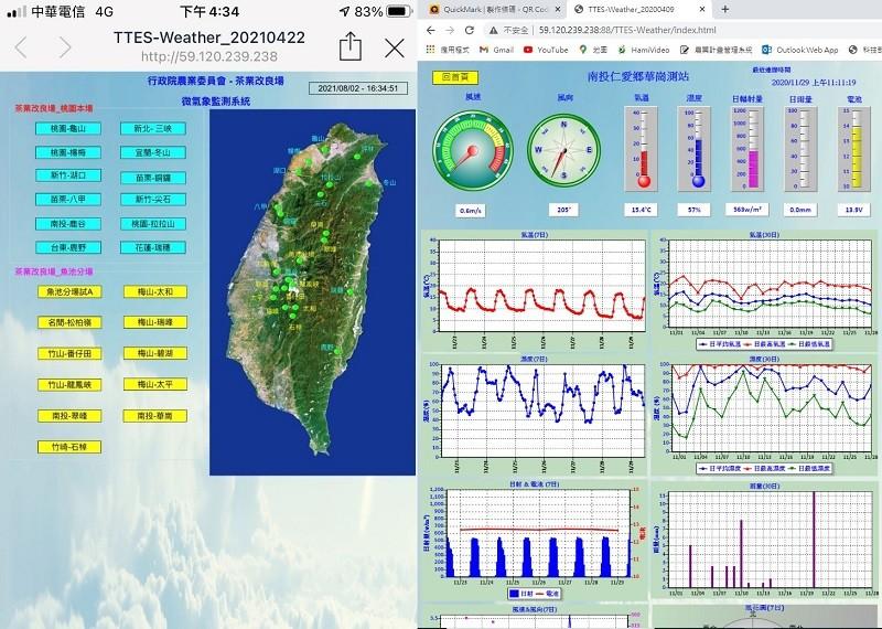 整合5大茶區管理資訊 臺灣茶葉生產管理資訊平台上線