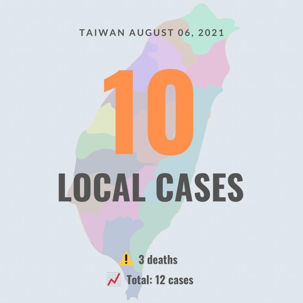 (Taiwan News, Wendy Wu image)
