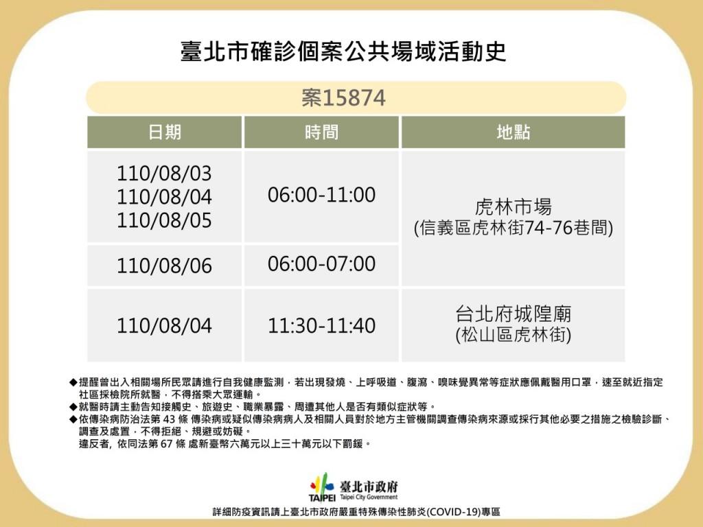 台北虎林市場攤商打完疫苗仍染疫 羅一鈞曝「可能感染源」研判6月底左右曾感染