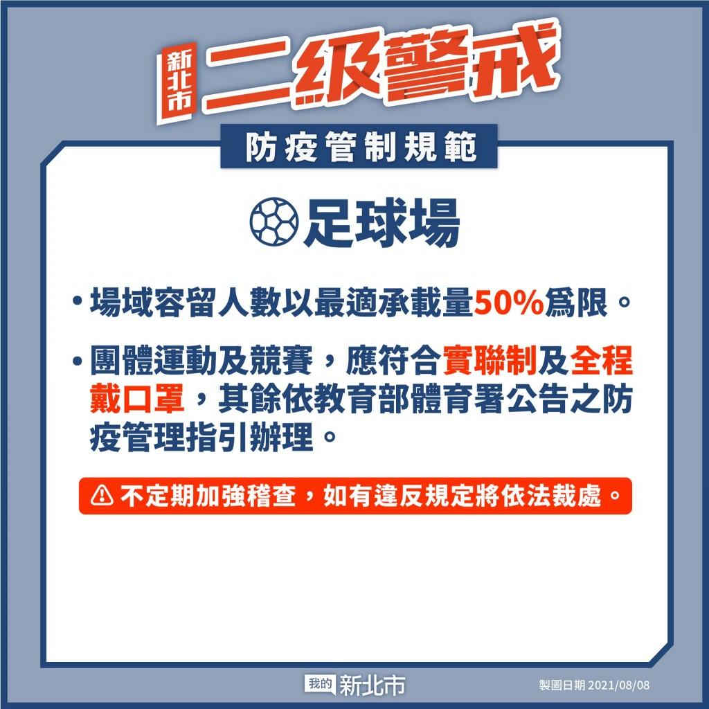 侯友宜:新北市8/10起開放使用游泳池、足球場