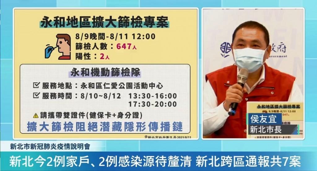 【最新】台灣新北市永和社區感染疫情「已控制」! 侯友宜: 14日為止篩檢1869人•未再增加陽性案例