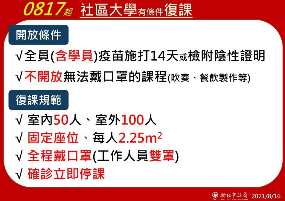 新北市公布社區大學防疫指引  8/17起有條件復課