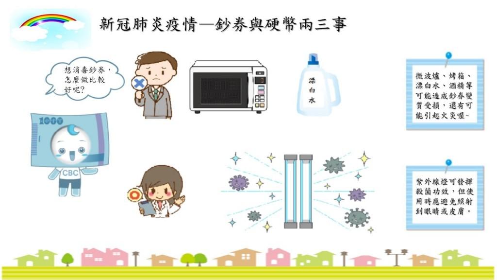 疫情期間擔心鈔票傳染病毒?! 台灣中央銀行傳授鈔券硬幣消毒正確方式