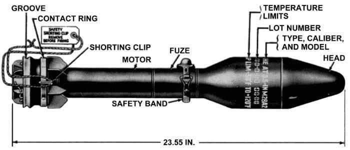 M28A2 HEAT rocket. (Inetres photo)