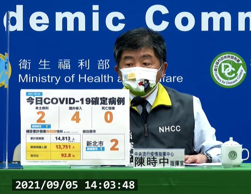 台灣9/5新增6例COVID-19確定病例,分別為2例本土及4例境外移入。(截圖自中央流行疫情指揮中心記者會)