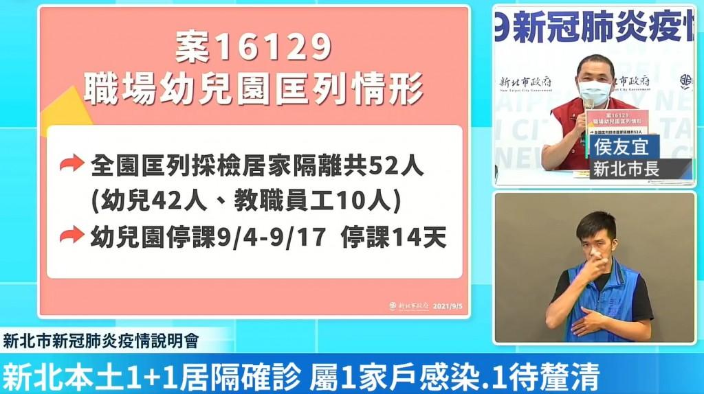 台灣9/5新增2例本土個案皆在新北市,為土城一對夫妻,其中妻子是幼兒園老師。(截圖自新北市疫情記者會)