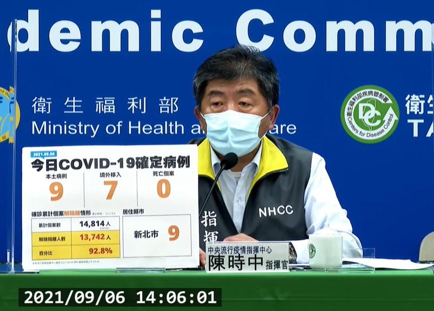 台灣9/6新增9例本土新冠肺炎,皆與新北市幼兒園相關。(截圖自中央流行疫情指揮中心記者會)