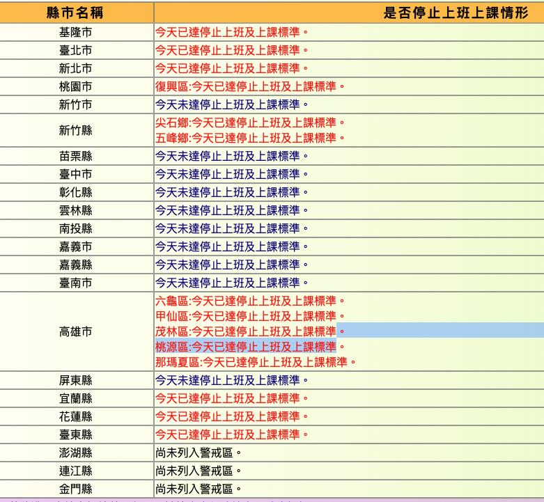 【中颱璨樹颱風假持續更新】璨樹直撲上海 全台 9/13照常上班上課