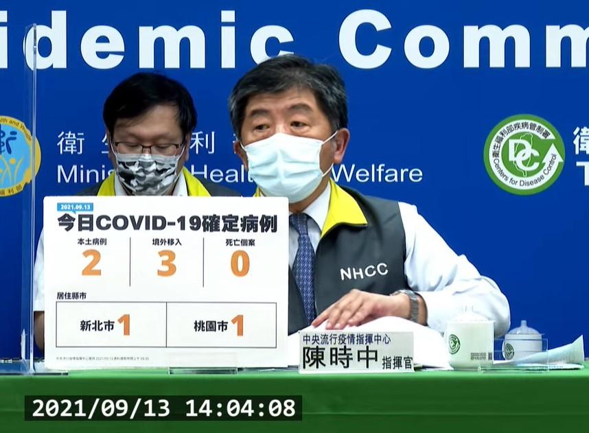 台灣9/13新增5例COVID-19確定病例,分別為2例本土及3例境外移入。(截圖自中央流行疫情指揮中心記者會)