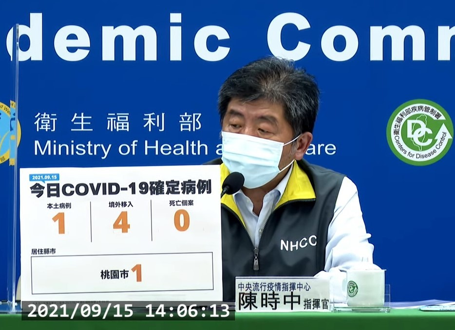 台灣9/15新增5例COVID-19確定病例,分別為1例本土及4例境外移入。(截圖自中央流行疫情指揮中心記者會)
