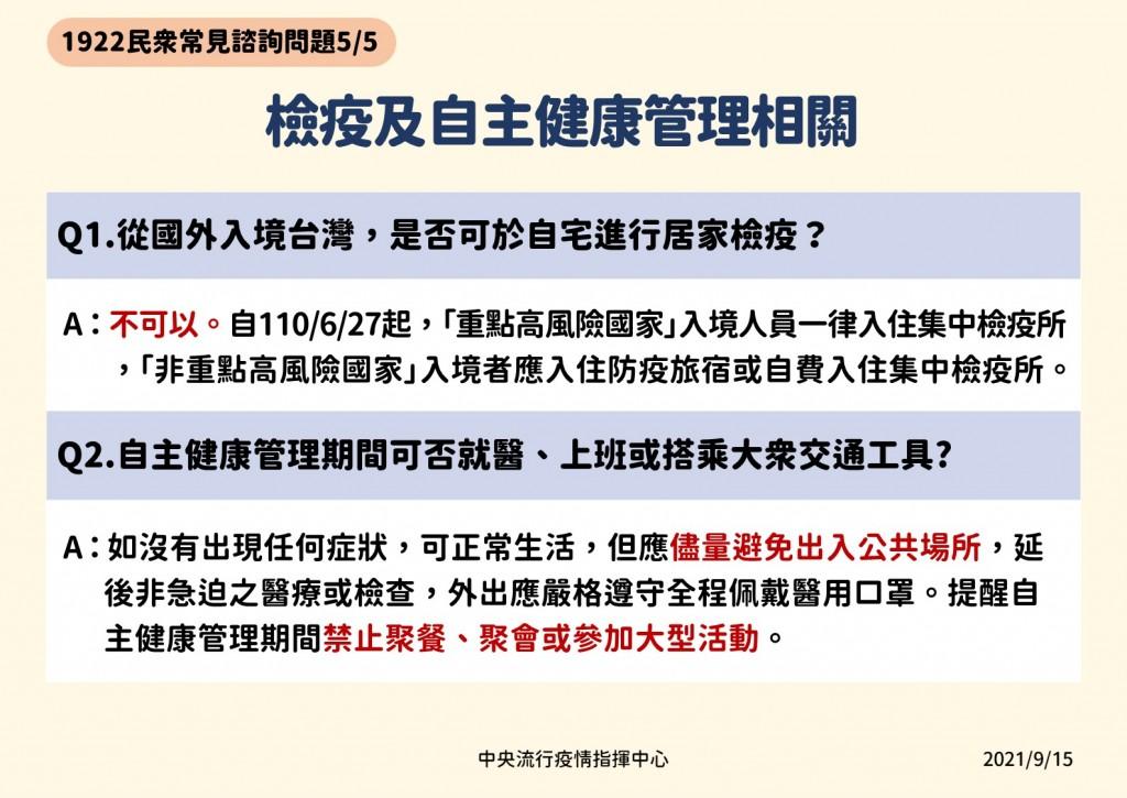 台灣指揮中心公布: 1922專線•民眾常見諮詢問題 涵蓋疫苗預約接種•檢疫與自主健康管理
