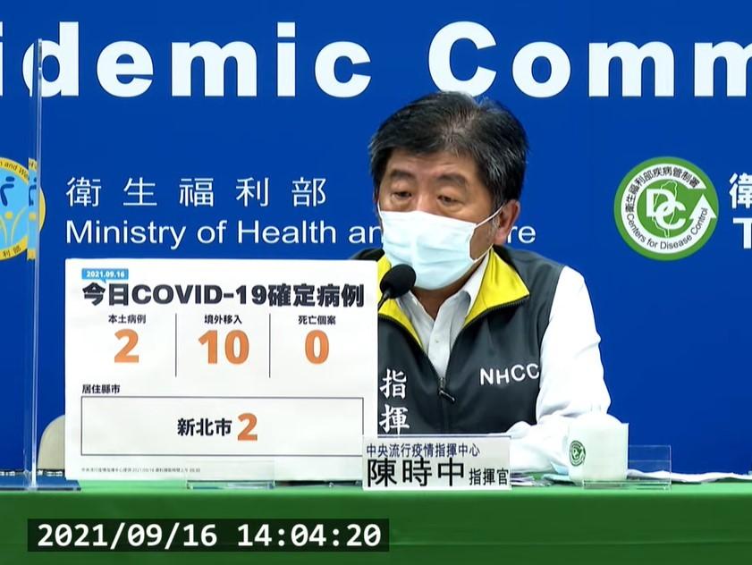 台灣9/16新增12例COVID-19確定病例,分別為2例本土及10例境外移入。(截圖自中央流行疫情指揮中心記者會)