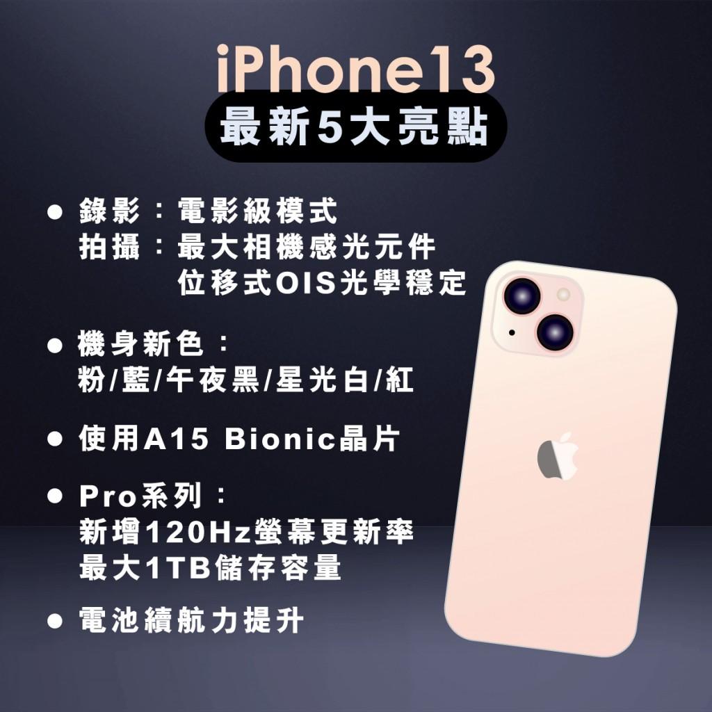 【果粉換機潮】蘋果iPhone 13系列新機•今在台灣各地開賣 線上直播、實體店面各出奇招