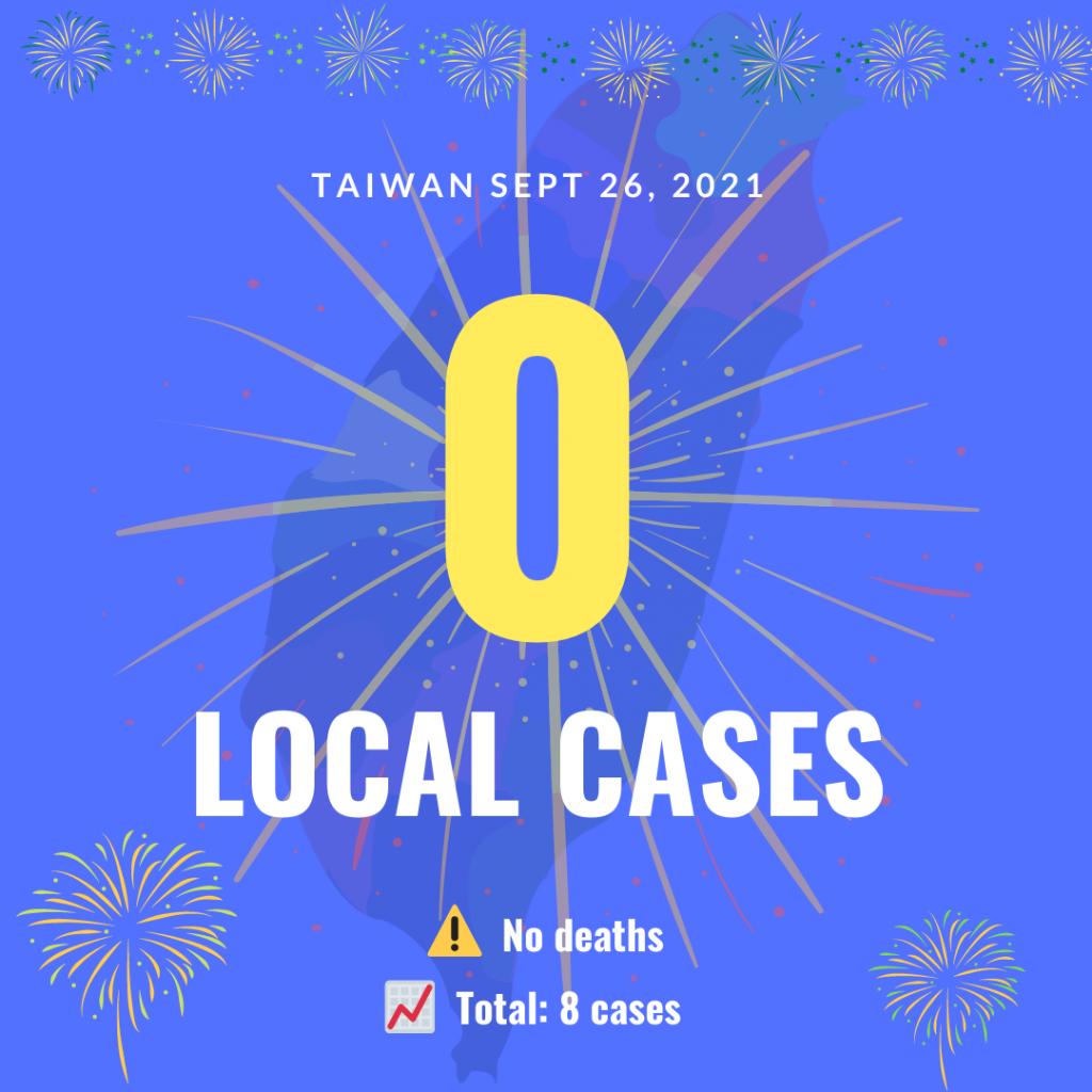 (Taiwan News, YuwenLin image)