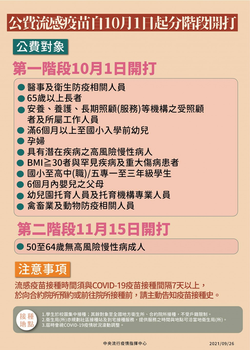 10/1起台灣公費流感疫苗開打!這11類族群優先施打 與新冠疫苗應間隔至少7天