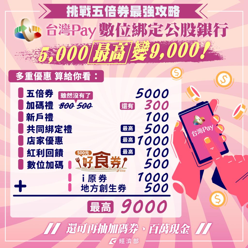 圖/經濟部官方臉書