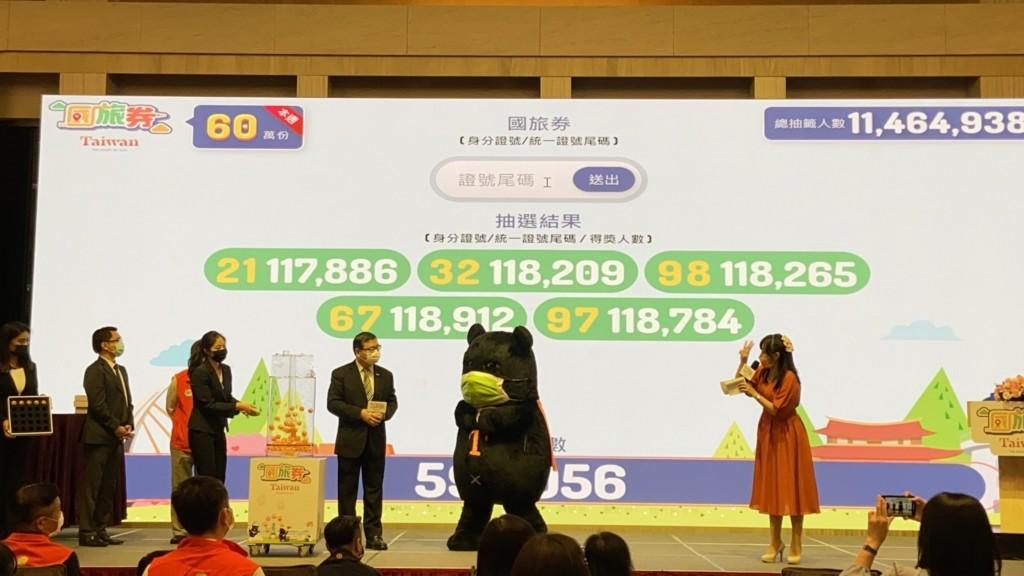 最新【加碼五倍券有8種】台灣交通部觀光局「國旅券」每周二抽60萬張 中籤民眾注意簡訊!