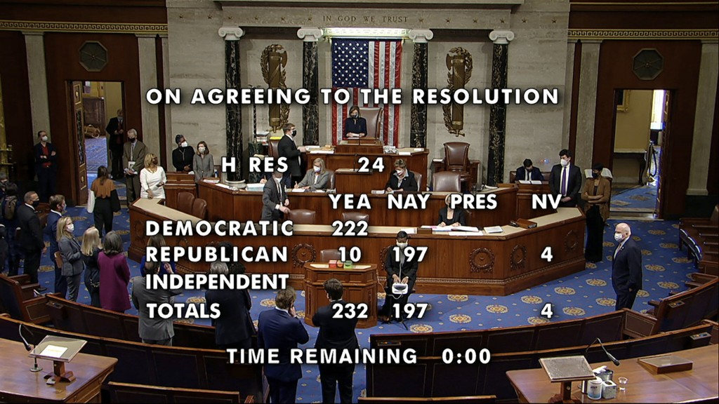 In this image from video, the final vote total of 232-197 to impeachment President Donald Trump over the violent siege of the Capitol, after voting on...