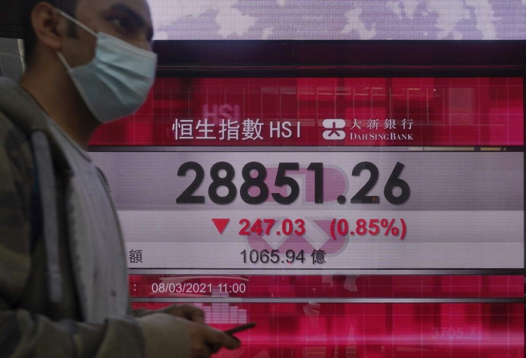 A man walks past a bank's electronic board showing the Hong Kong share index at Hong Kong Stock Exchange Monday, March 8, 2021. Asian shares were mixe...