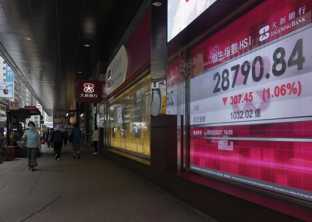 People walk past a bank's electronic board showing the Hong Kong share index at Hong Kong Stock Exchange Monday, March 8, 2021. Asian shares were mixe...