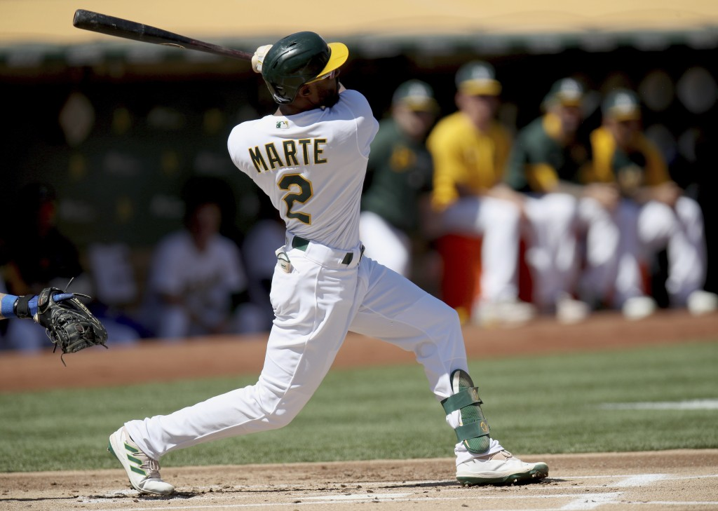 Oakland Athletics' Starling Marte (2) connects for a solo home run in the first inning of a baseball game against the Texas Rangers, Saturday, Sept. 1...