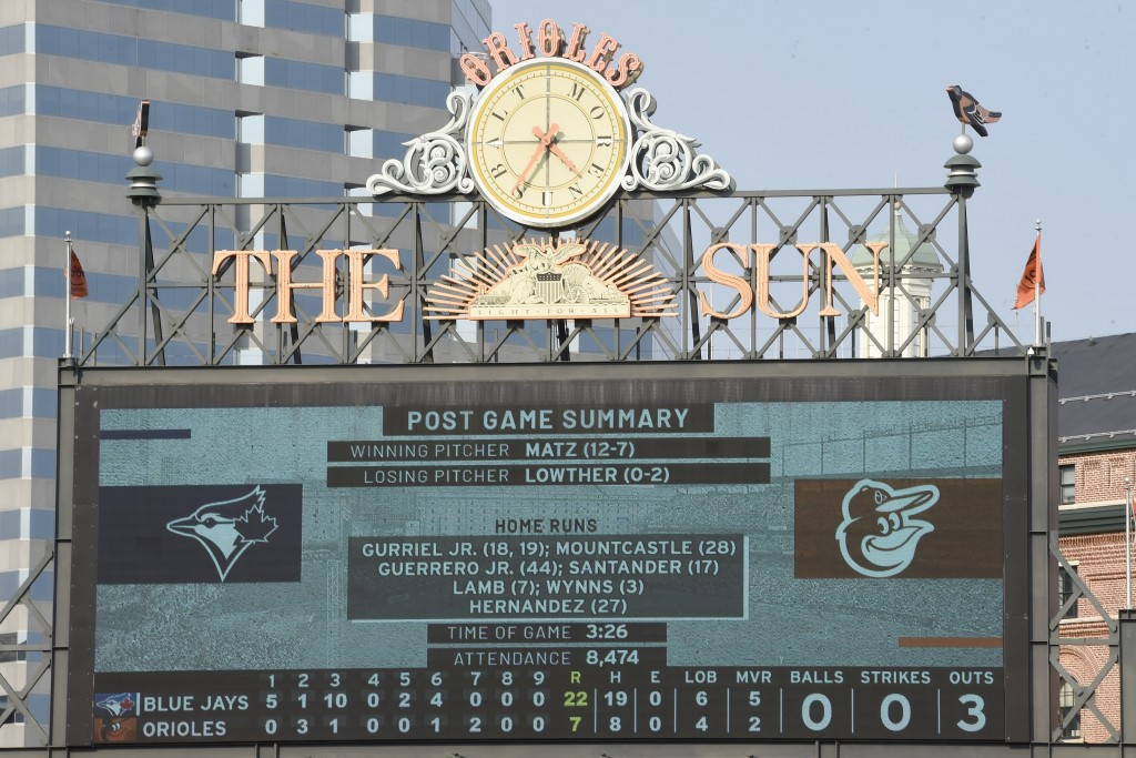The scoreboard displays the post game summary of the Baltimore Orioles and Toronto Blue Jays baseball game Sunday, Sept. 12, 2021, in Baltimore. (AP P...