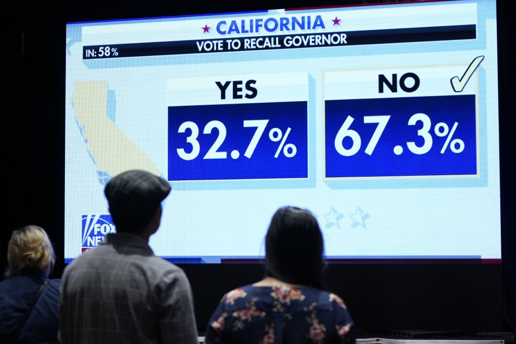 Supporters of republican conservative radio show host Larry Elder watch results for the California gubernatorial recall election Tuesday, Sept. 14, 20...