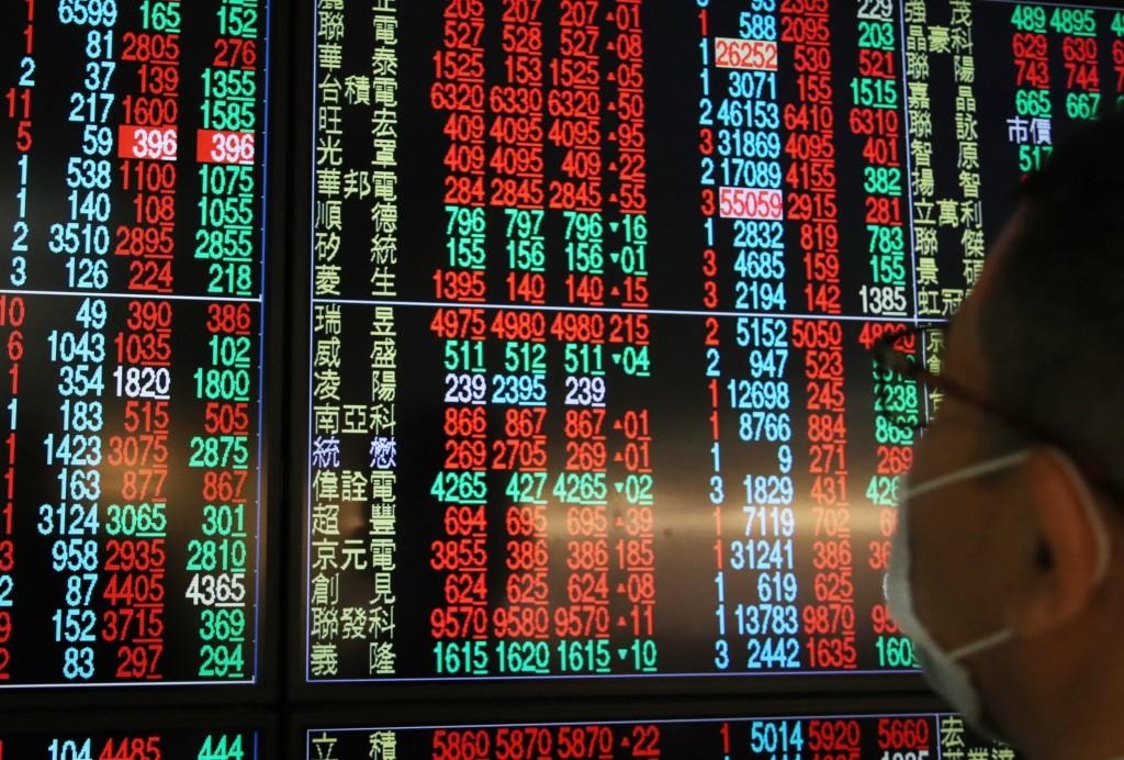 金鼠年台股大漲3683.69點,漲幅達30.4%