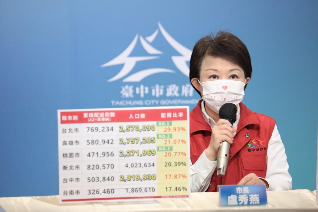 Taichung Mayor Lu Hsiu-yen