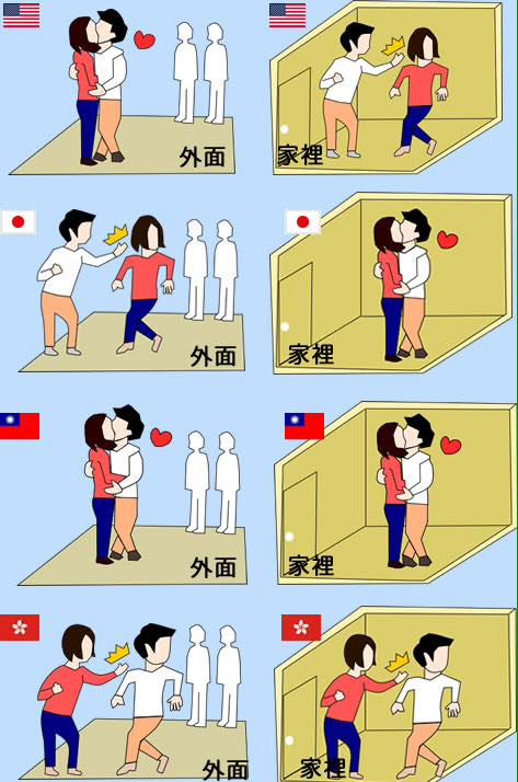 Dating culture in taiwan