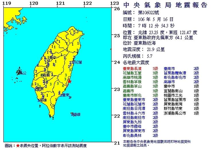 Magnitude 5.7 earthquake rattles Taiwan.