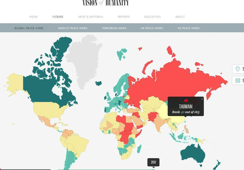 Armenia ranked 112th in Global Peace Index