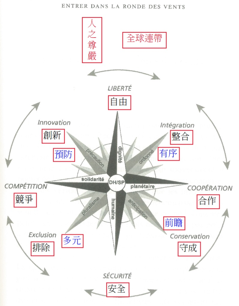 戴爾瑪斯.瑪蒂:台灣可以將弱點轉為助力 成為相互依賴的時代先鋒