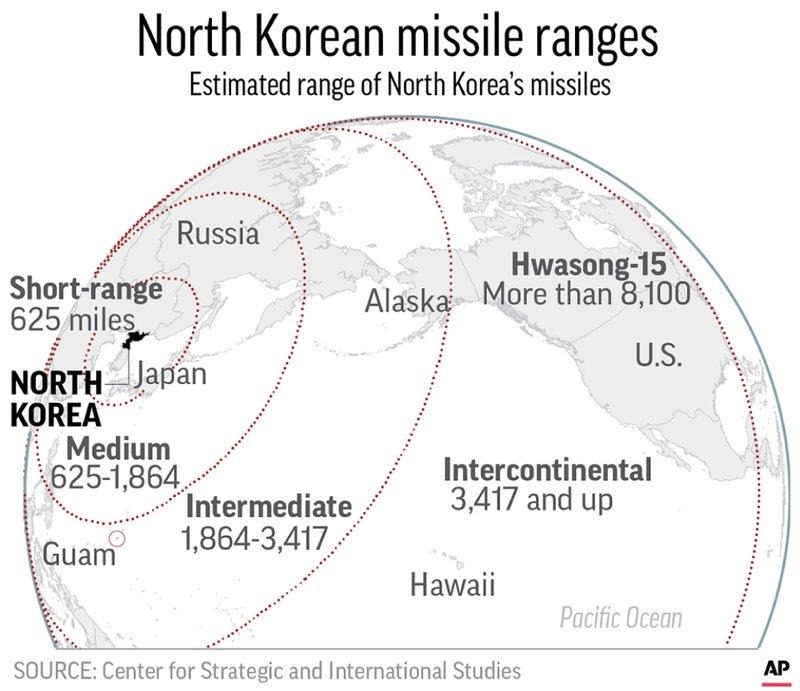北韓此次的飛彈試射,宣稱其射程可涵蓋美國全境(美聯社)