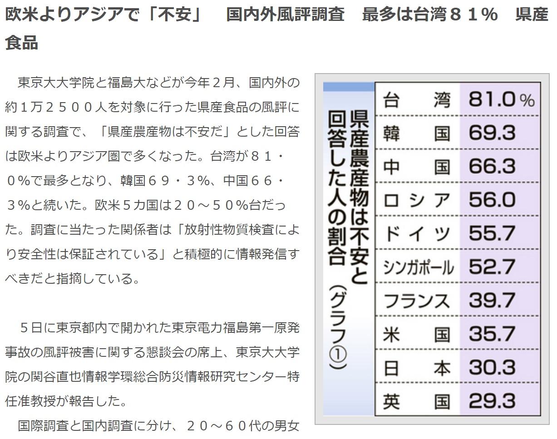 圖片擷取自日本《福島民報》網站