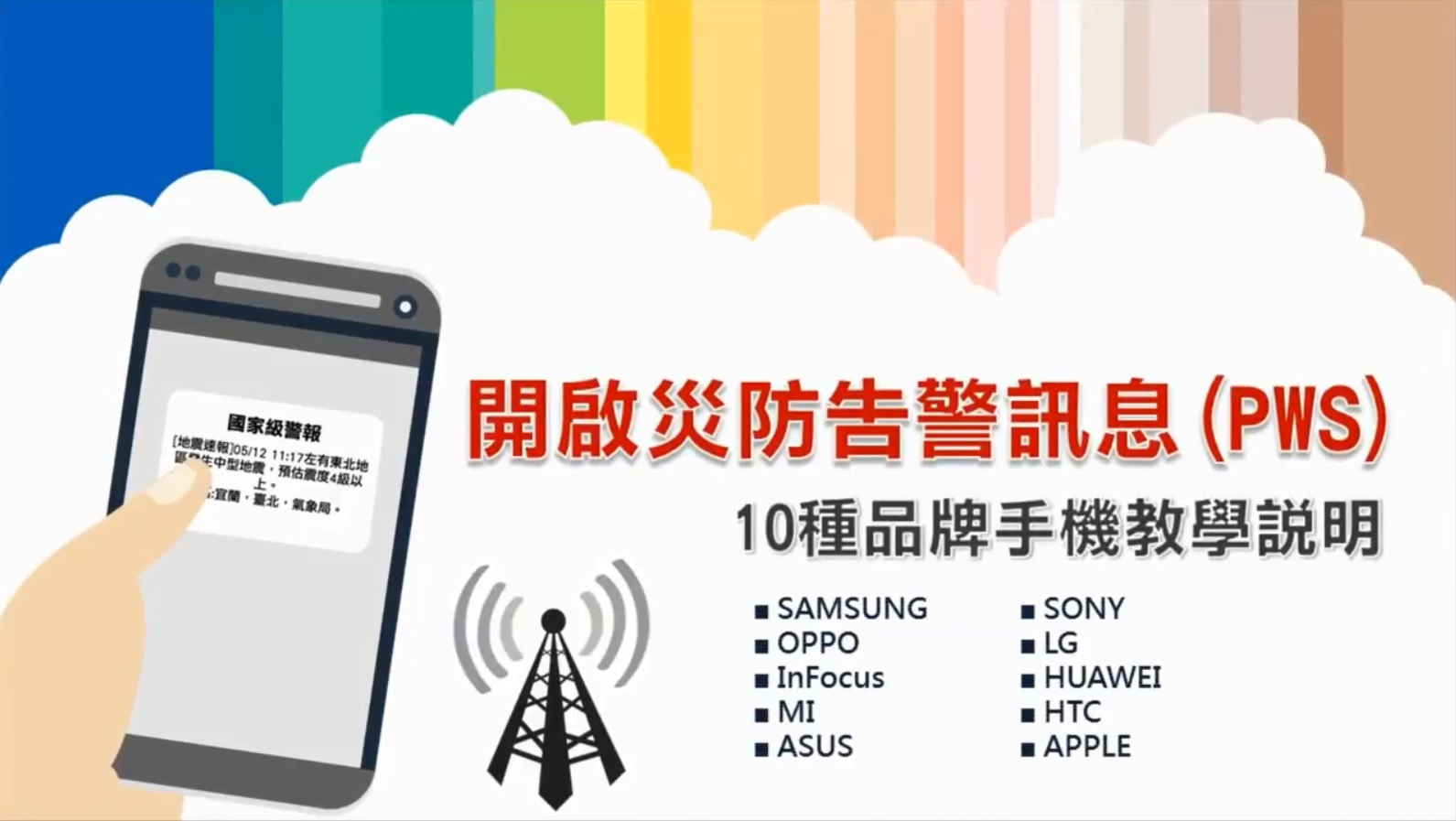 圖片取自中華電信之Youtube
