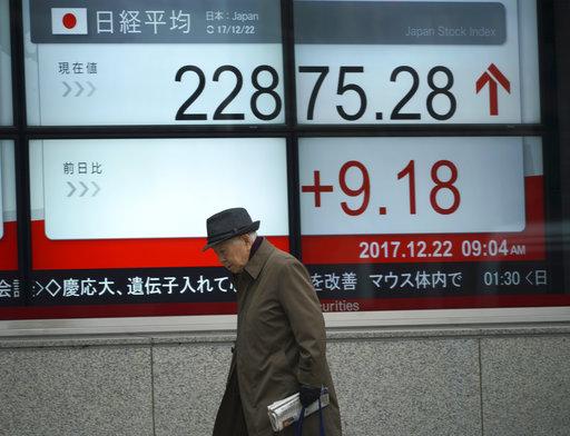 日本股價(圖片來源:美聯社)